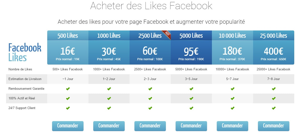 tableau offre achat likes Facebook